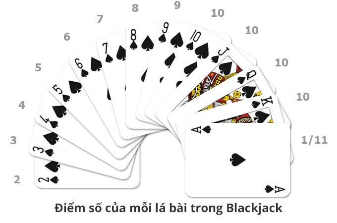 Blackjack la gi? Huong dan cach choi Blackjack cho nguoi moi 2