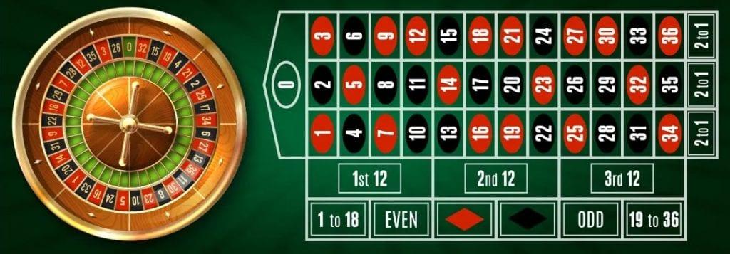 cách chơi roulette 01