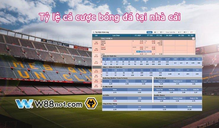 Tỷ lệ cá cược bóng đá tại nhà cái hiện nay